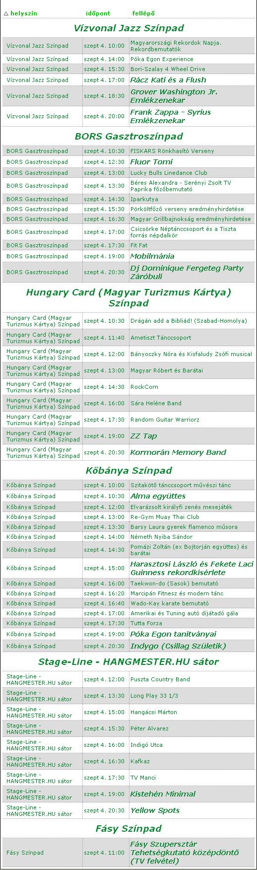 SzeptEmber Feszt 2011 Népliget programok 09. 04.