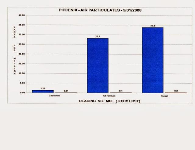 air_particulates_2008_c.jpg.opt660x510o0,0s660x510