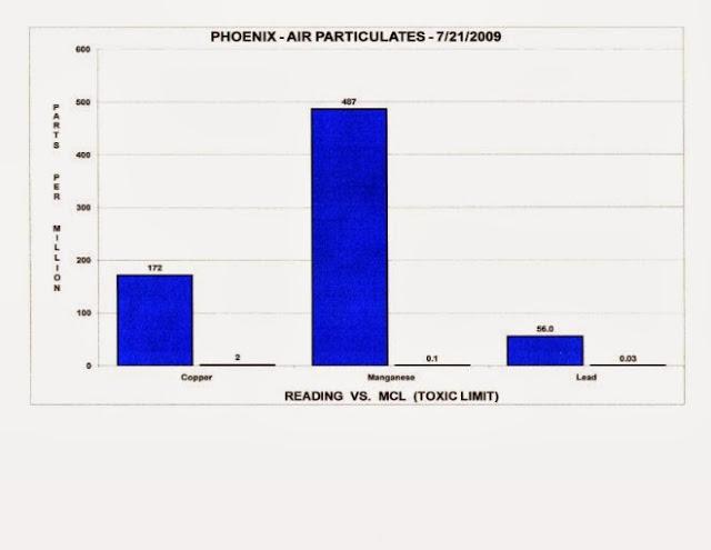 air_particulates_2009_b.jpg.opt660x510o0,0s660x510