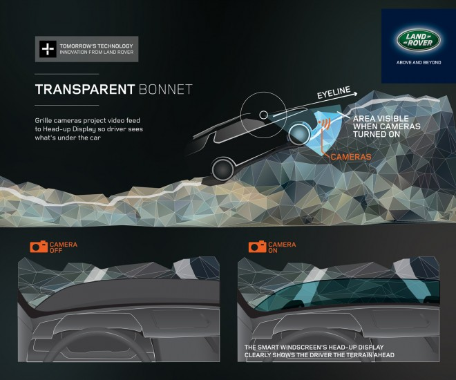 LR_Discovery_Vision_Concept_Technology_Teaser_01-1500-660x550