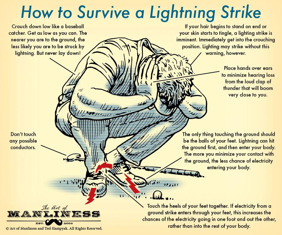Lightning-Strike-2