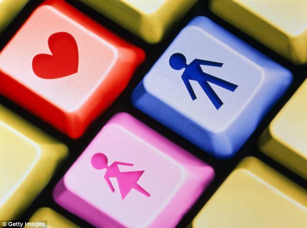 a randevúkról és a kapcsolatokról kundli találat chart