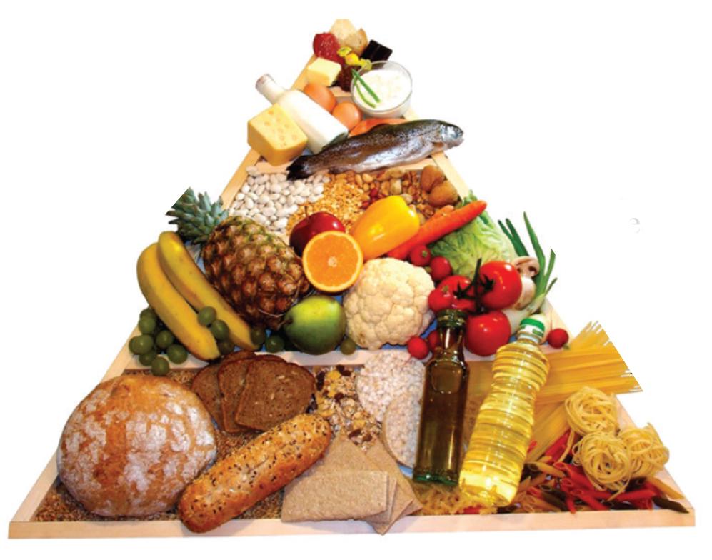 milyen ételek tartalmazzák a mediterrán étrendet