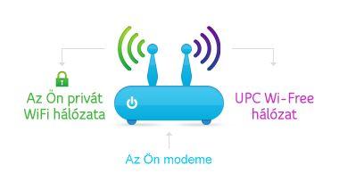 UPC Wi-Free 2