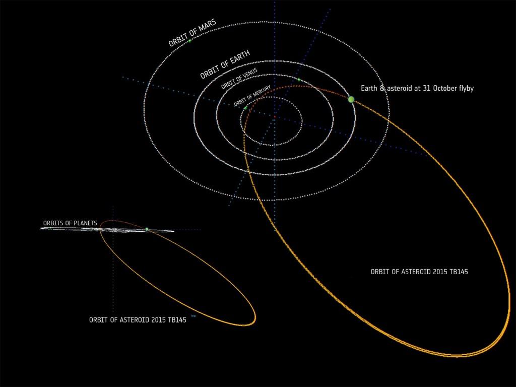 halloween_asteroid
