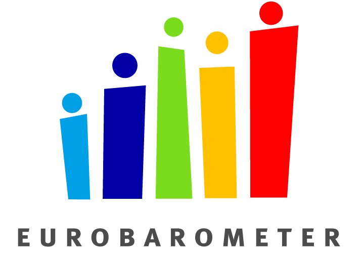 eurobarométer