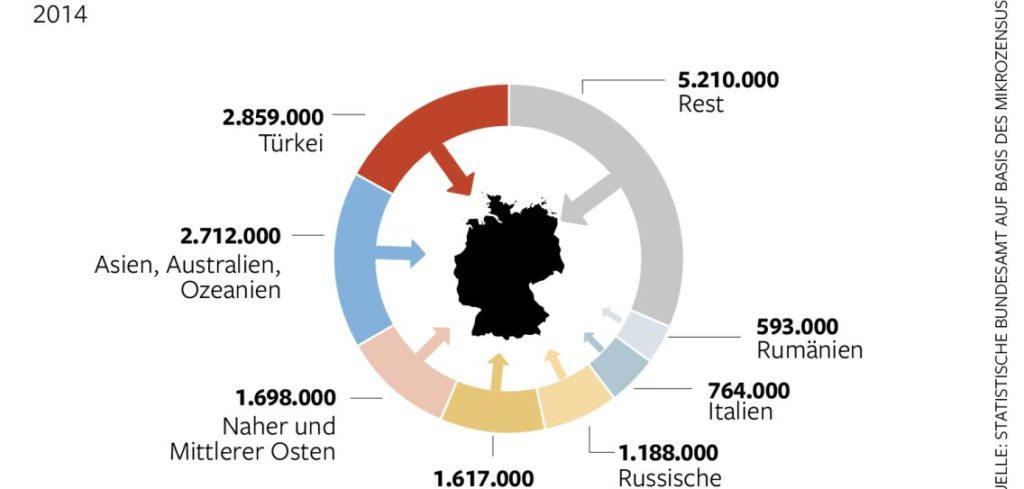 DWO-IP-Migration-Deutschland-db-Aufm-Kopie-jpg